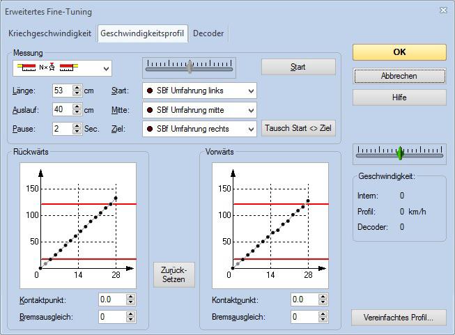 Geschwindigkeitsprofil - Traincontroller - Freiwald Software