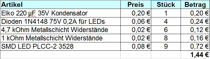 LED-Beleuchtung |