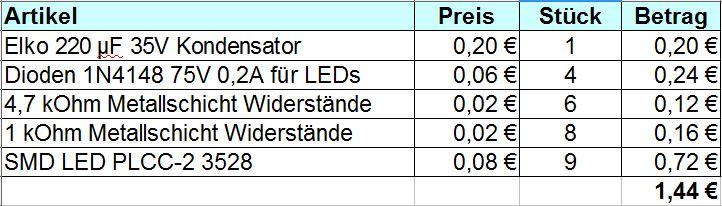 LED-Beleuchtung - Stückliste